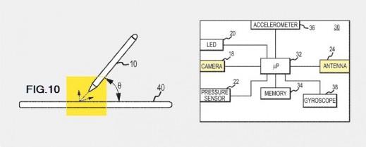 Apple's patentaanvraag voor een 'iPen'.