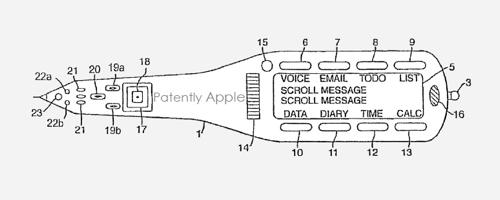 ipen-patent