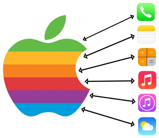 apple-logo-icons