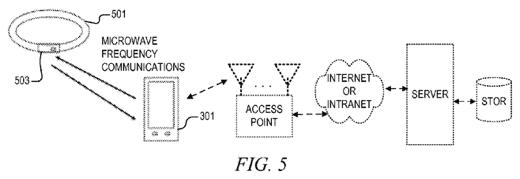 Passif-patent dat passieve communicatie omschrijft.