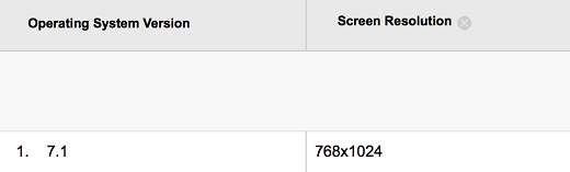 iOS 7.1 draaide op een iPad 2 of iPad mini.