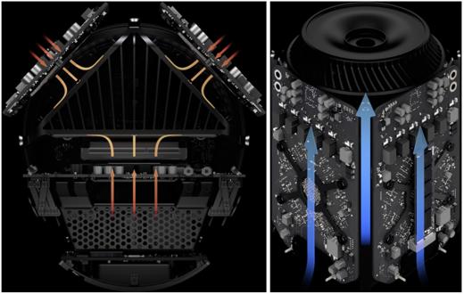 De unified thermal core zorgt voor stille maar efficiënte koeling.
