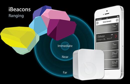 Een iBeacon kan de afstand tussen de zender en ontvanger bepalen.