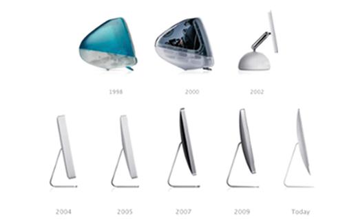 De evolutie van de iMac