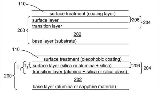 Schematische weergave van de gepatenteerde methode.