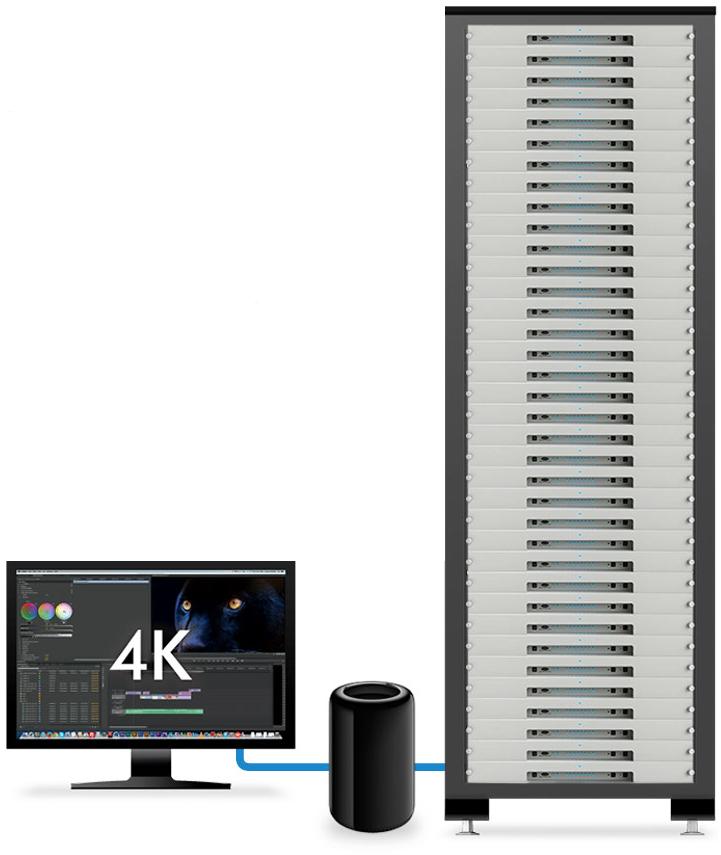 Zo ziet 1,7 petabyte dataopslag eruit.