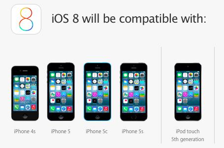 Mobiele toestellen die compatibel zijn met iOS 8.