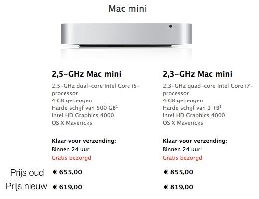 Oude en nieuwe prijzen Mac mini vergeleken.