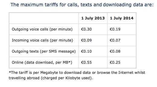 De oude en nieuwe roamingtarieven  (prijzen inclusief BTW).