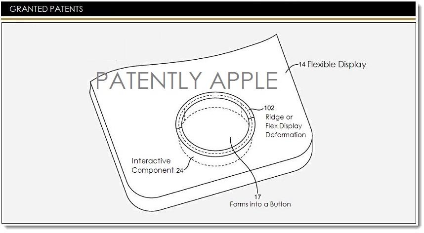 Een knop onder het scherm. Dé oplossing voor de home-knop? Bron: Patently Apple