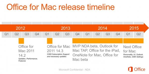office-mac-release-schema-crop