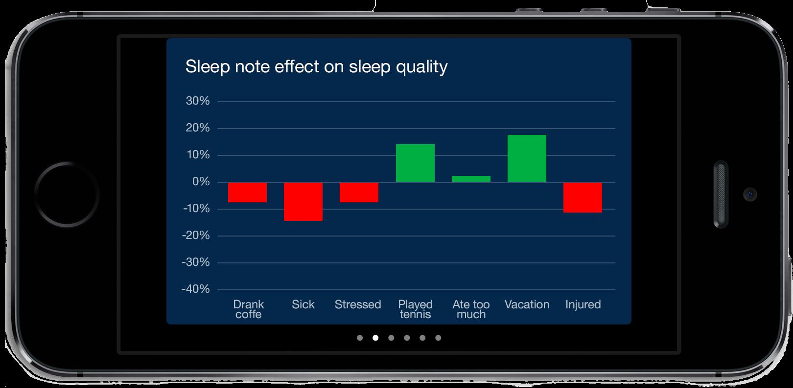 sleepcycle-analyse-transparant
