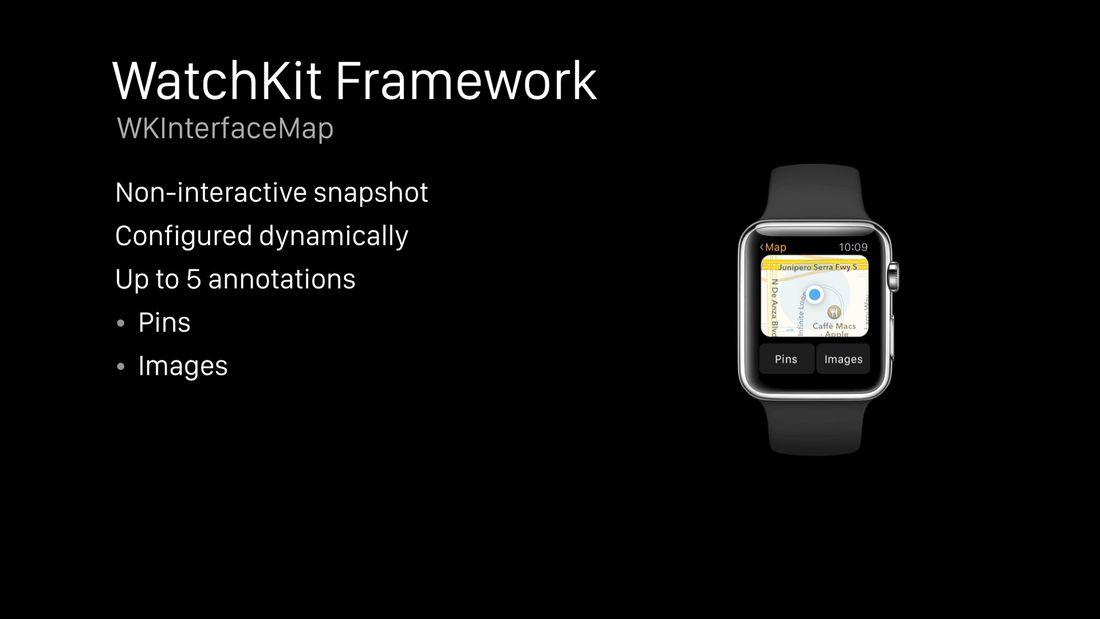 Watchkit-maps