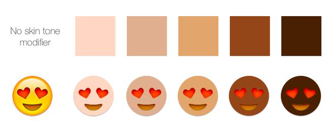 skintone-emoji
