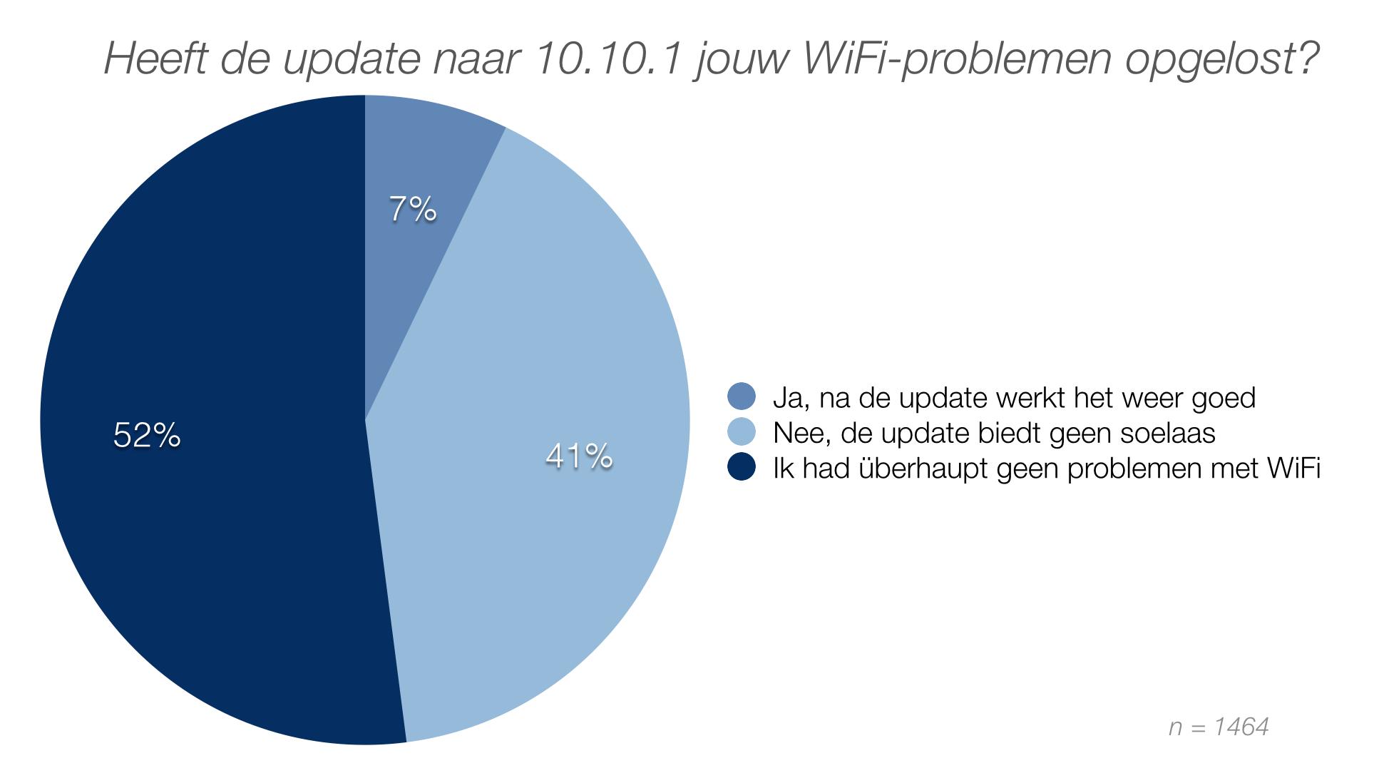 wifi-10101