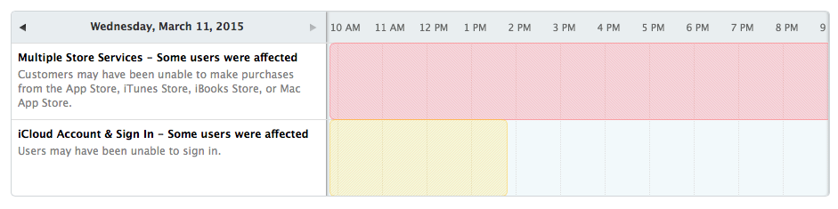 Schermafbeelding 2015-03-11 om 22.18.28