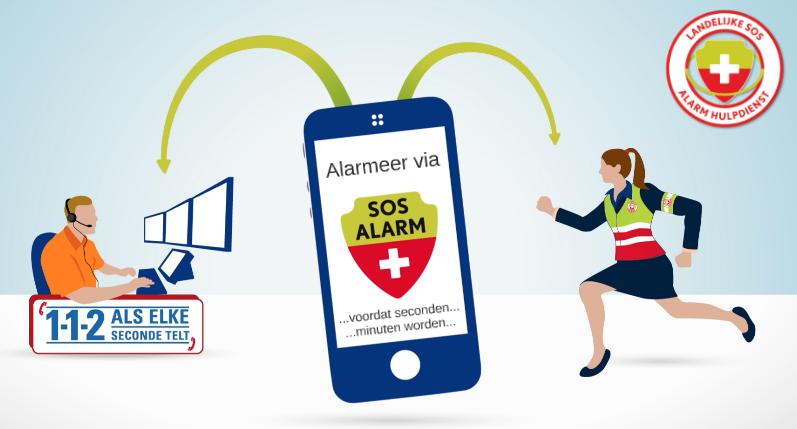 Afbeelding_SOS_ALARM_App