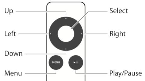 apple-tv-remote-functies