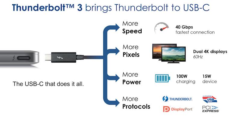 thunderbolt3-mogelijkheden