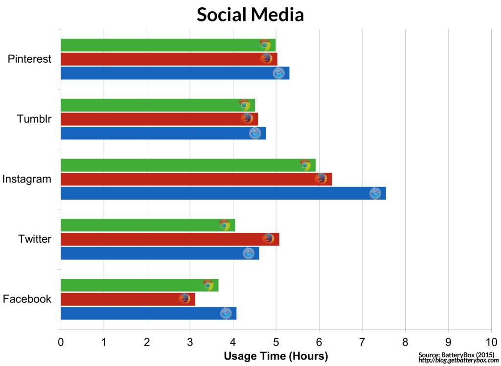 SocialMedia-1024x748