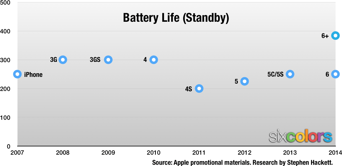 batterychartv3-2