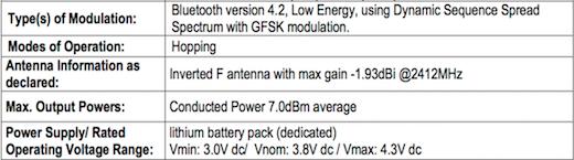 detail uit FCC verslag