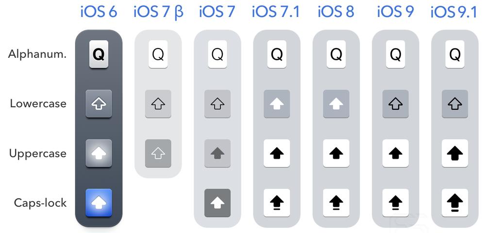 9.1-toetsenbord-001