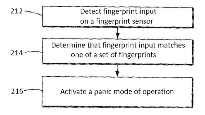 panicmode-patent