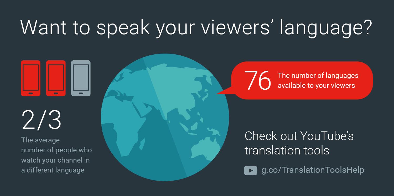 yt-vertaling