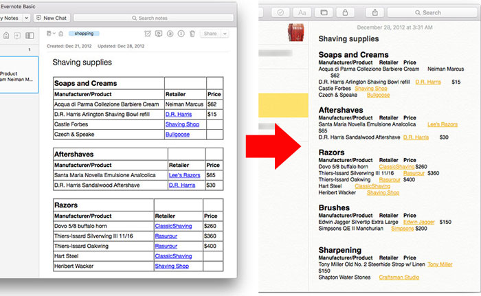 Origineel in Evernote (links) en in de Notities-app geïmporteerde versie (rechts).