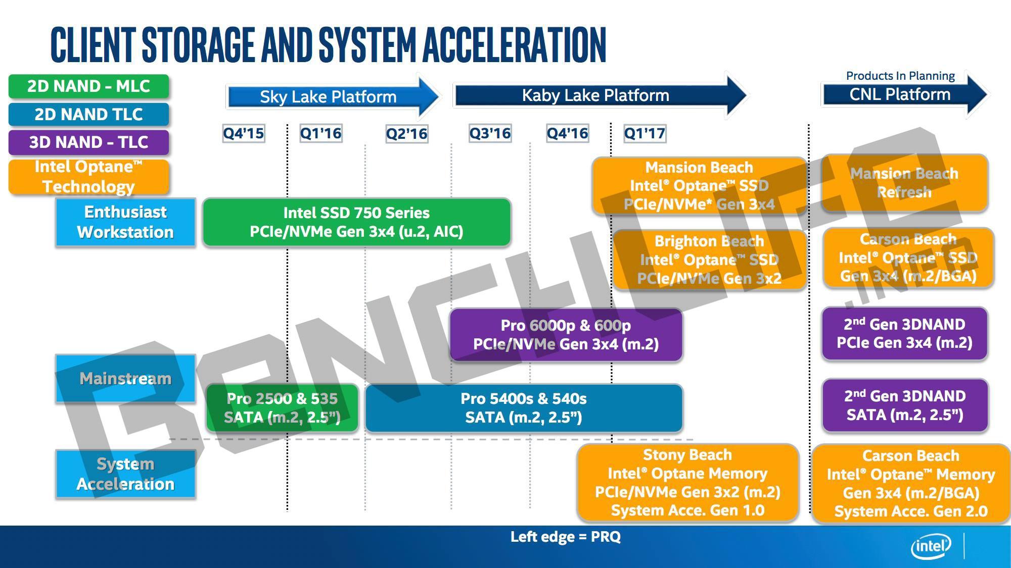 intel-octane-ssd-roadmap