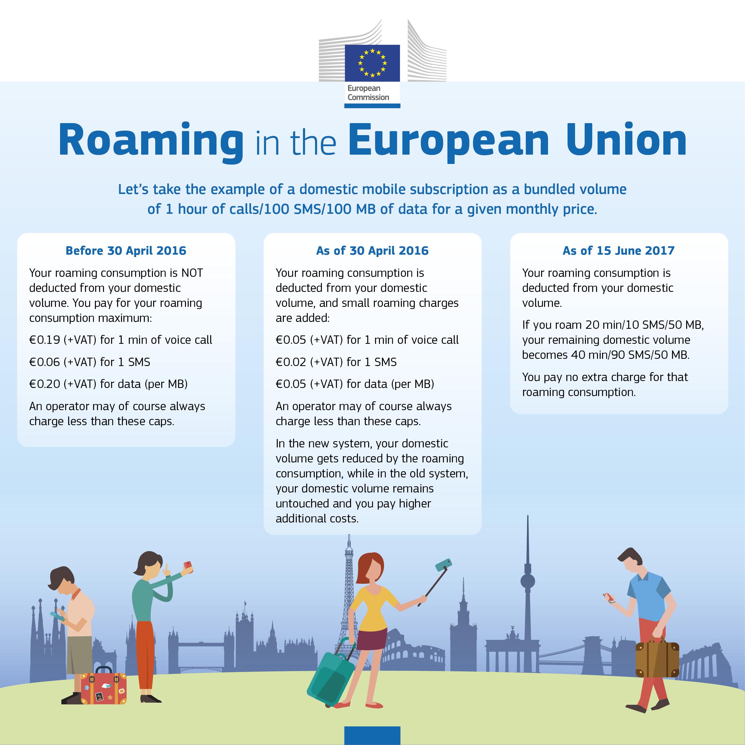 roaming_2016_timeline_final_v4