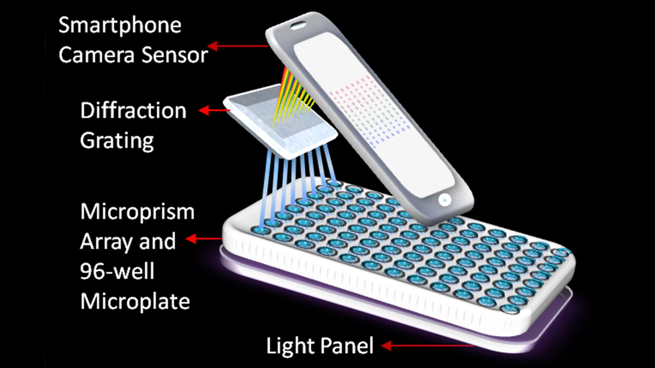 WSU iPhone Lab 001