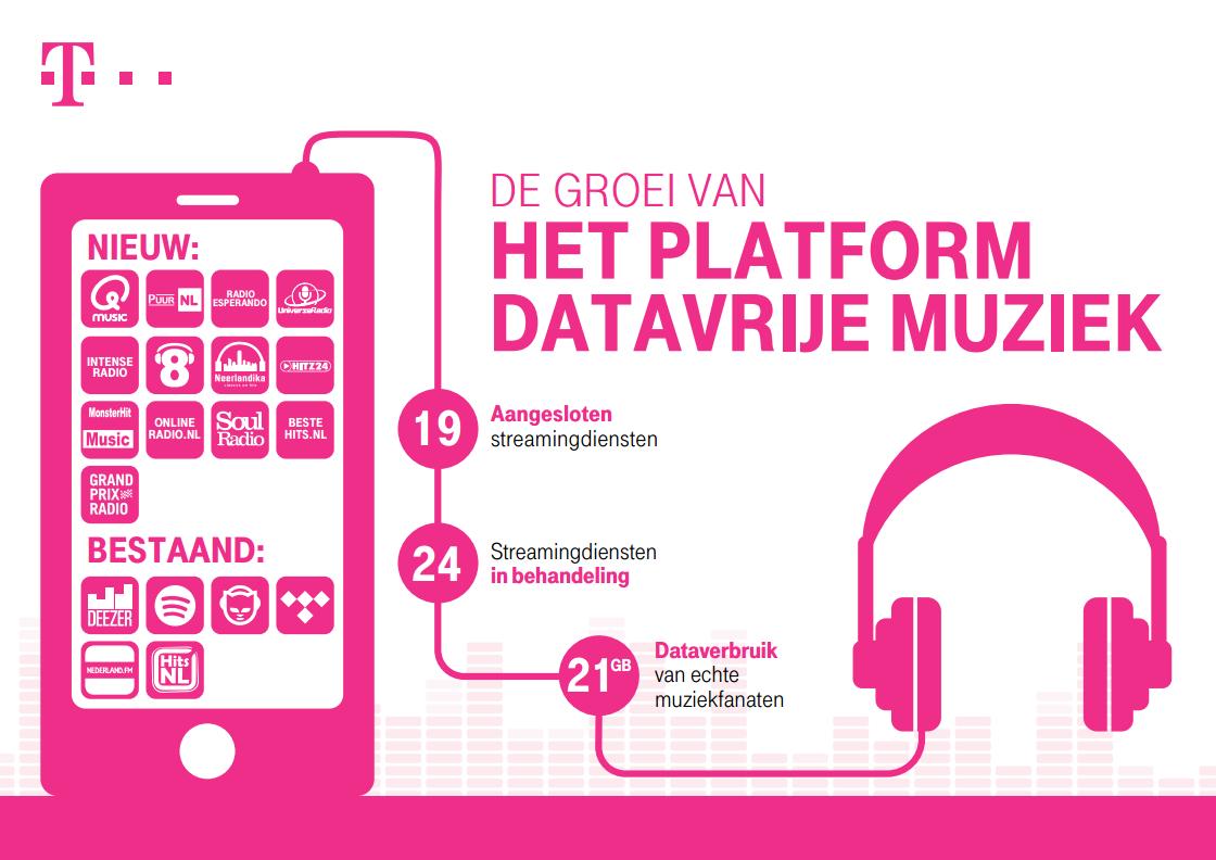 infographicdatavrijemuziekt-mobile