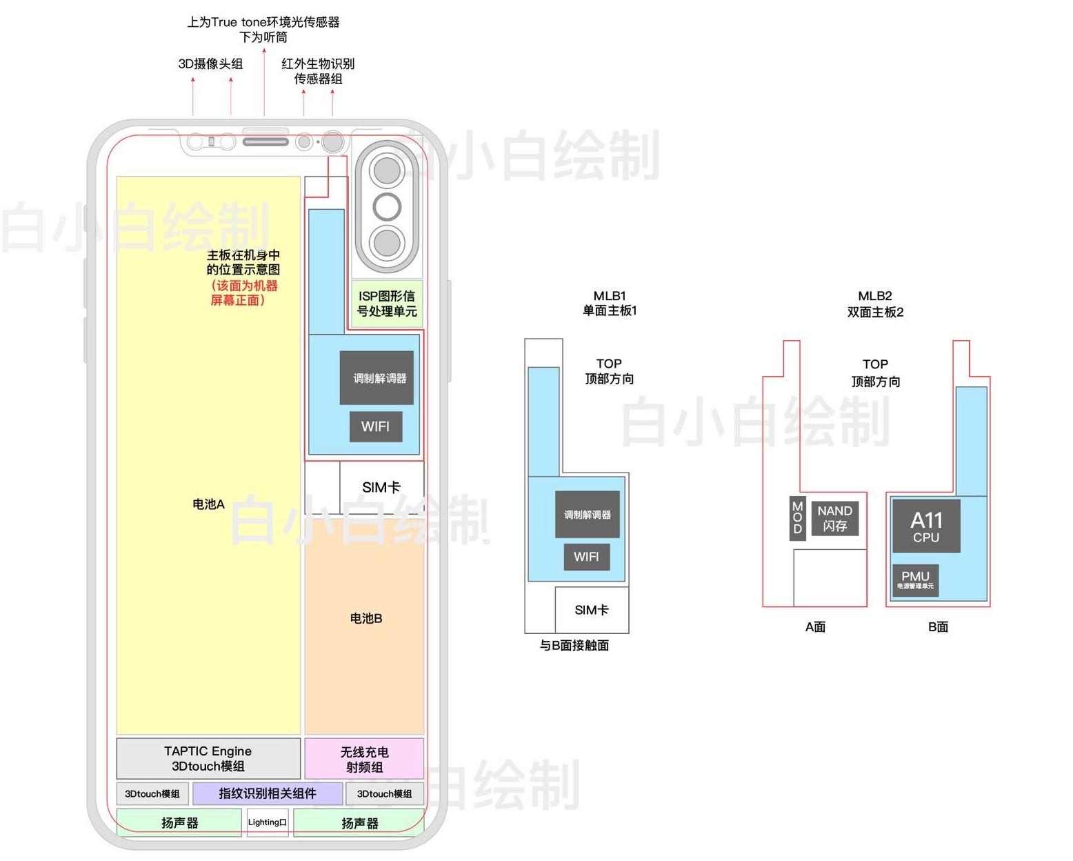 iphone 8s schema