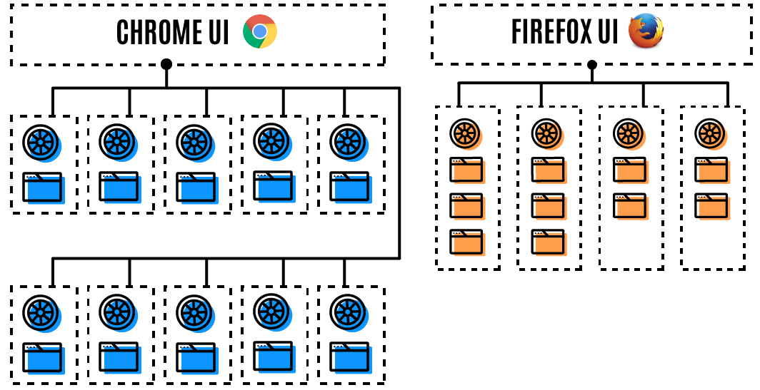 firefox 54 architectuur browser