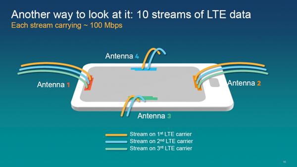 Snapdragon-X16-LTE-Modem-1
