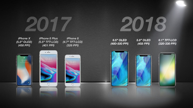 iPhone lineup 2018 analist