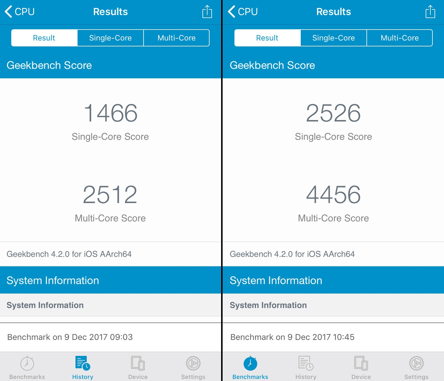 iphone 6s benchmark accu