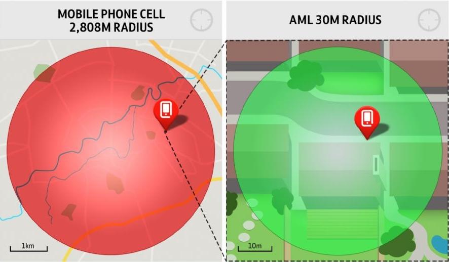 Advanced Mobile Location 112