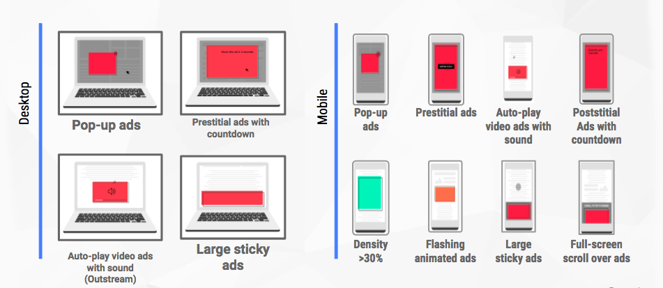 Chrome ad blocker vormen