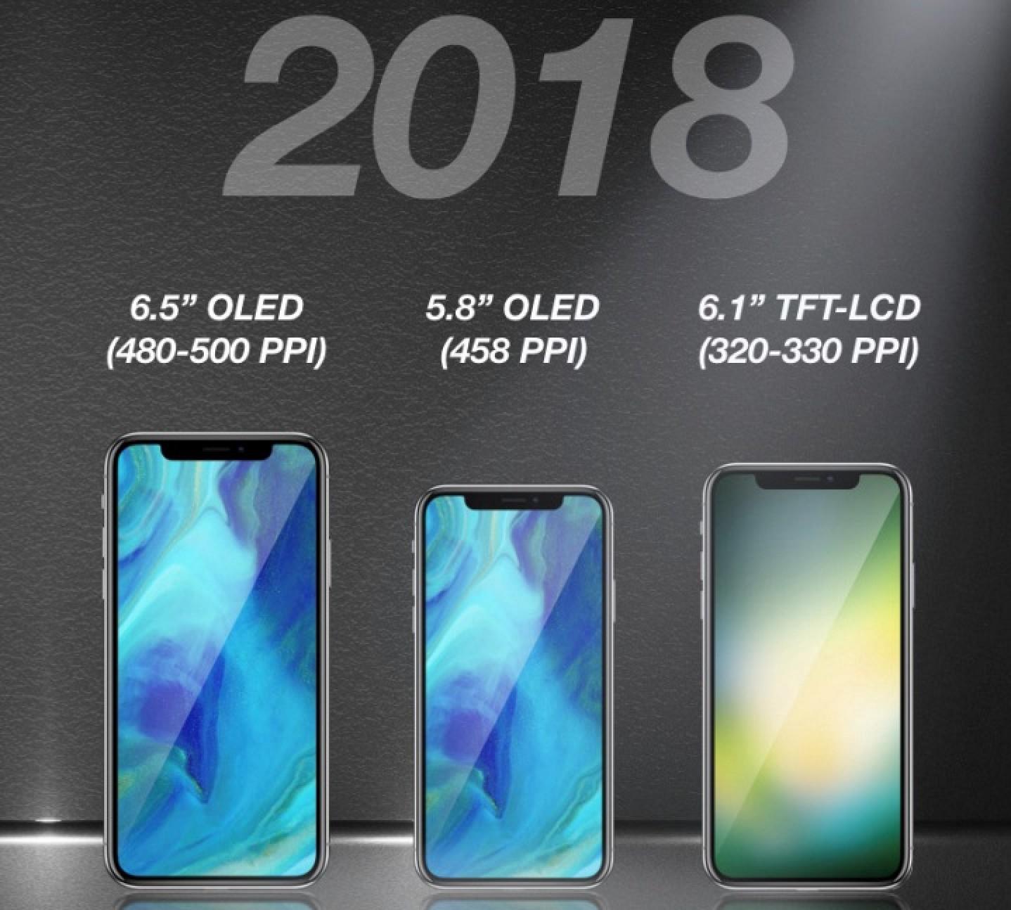 iPhone lineup 2018