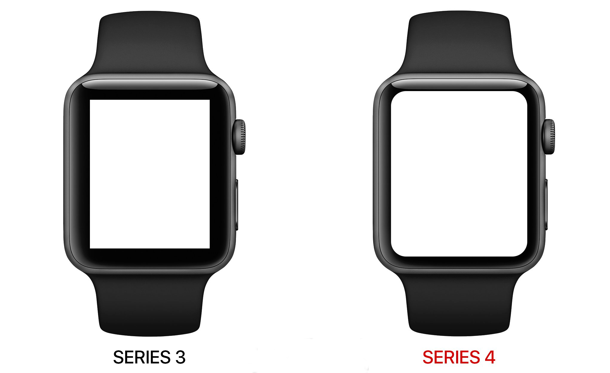 Apple Watch Series 4 scherm