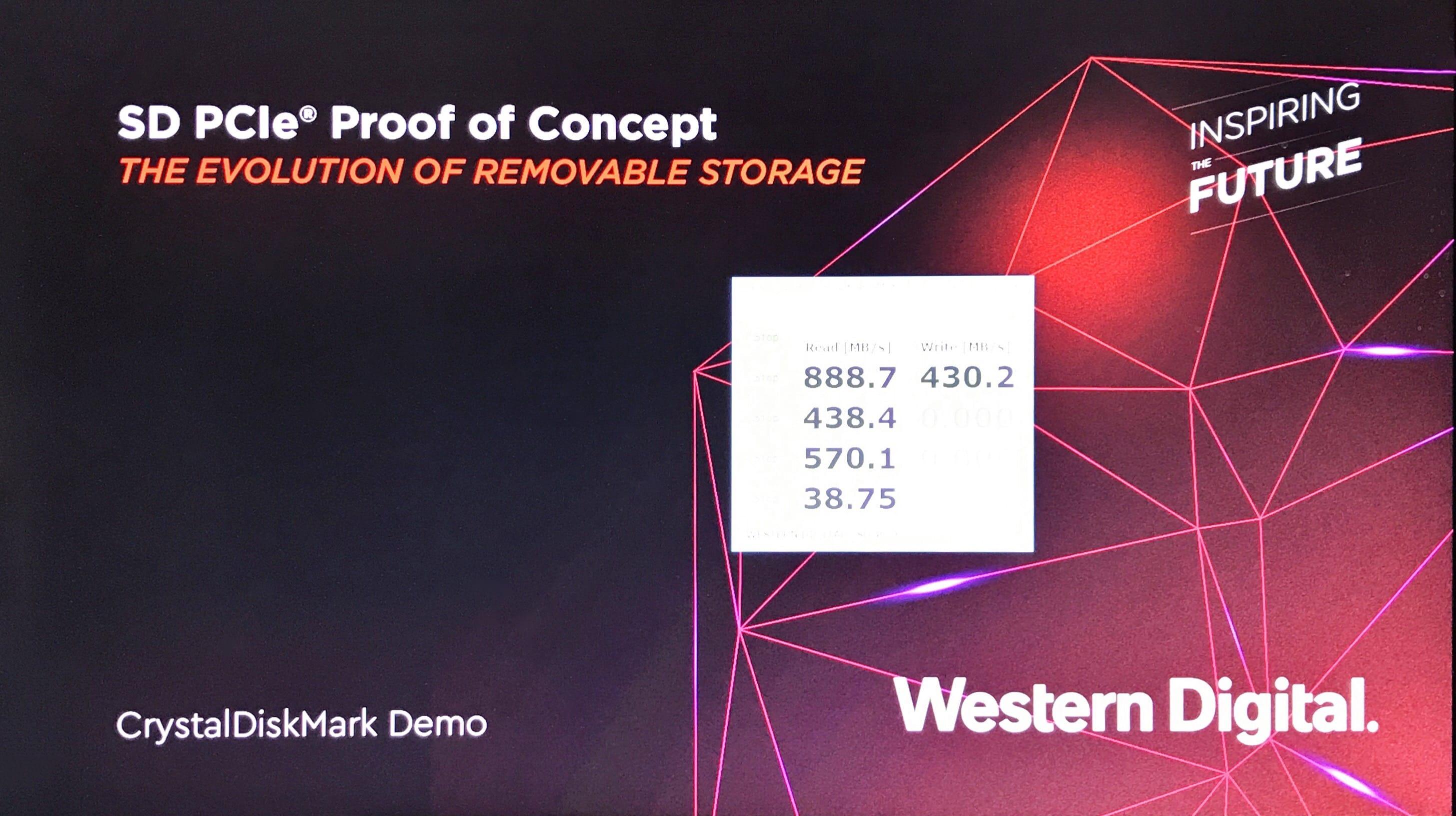 SD kaart PCIe