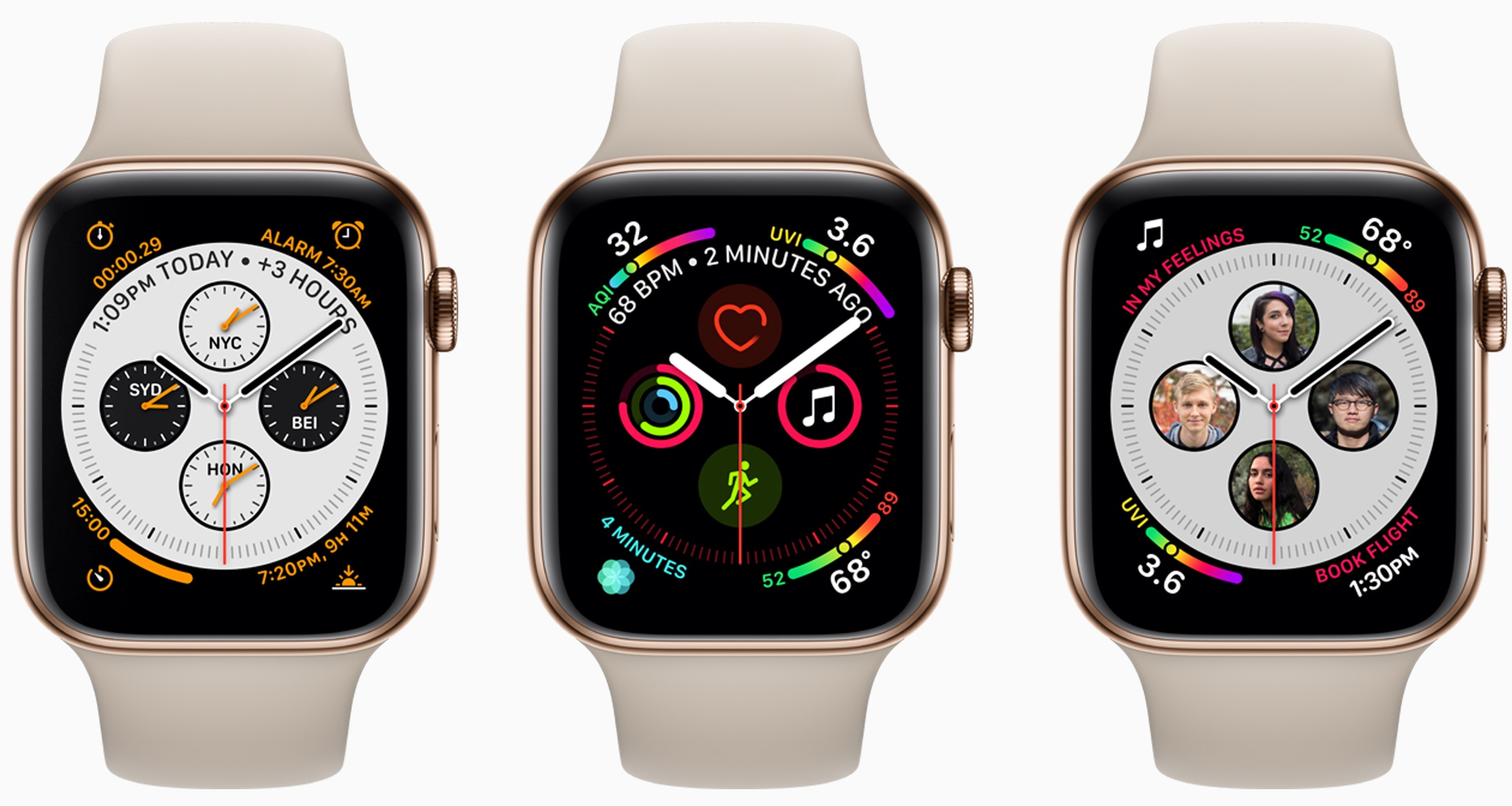 Apple Watch Series 4 infograaf wijzerplaat