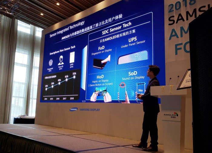 Samsung no notch tech
