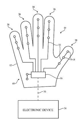 apple handschoen patent