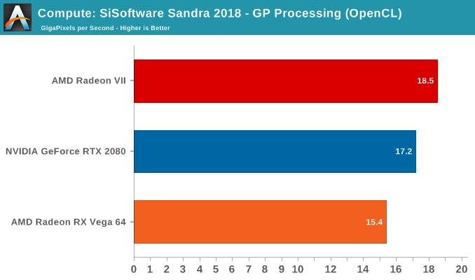 AMD Radeon VII compute 2