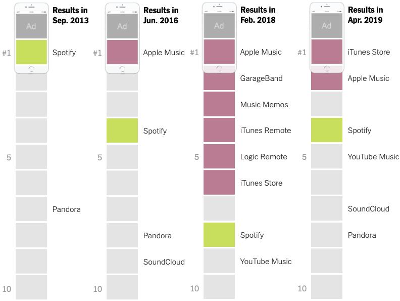 App Store Apple's eigen apps 001