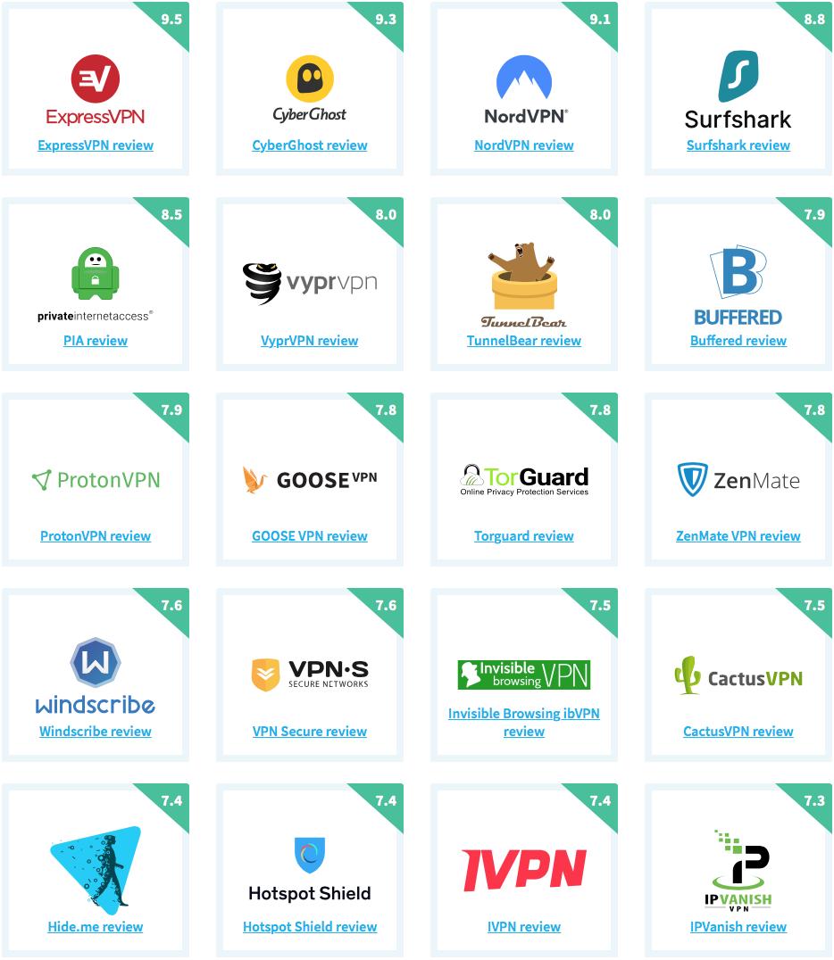 Diverse VPN aanbieders